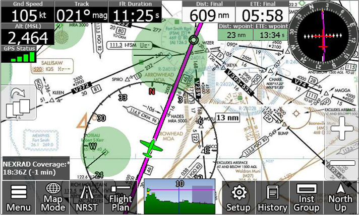 Ifly Gps Portable Aviation Gps And Aviation Apps By